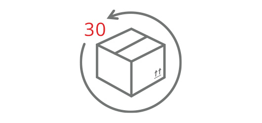 DistributionNOW - 30 Day Returns